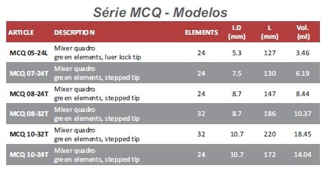 Bico Misturador Série MC